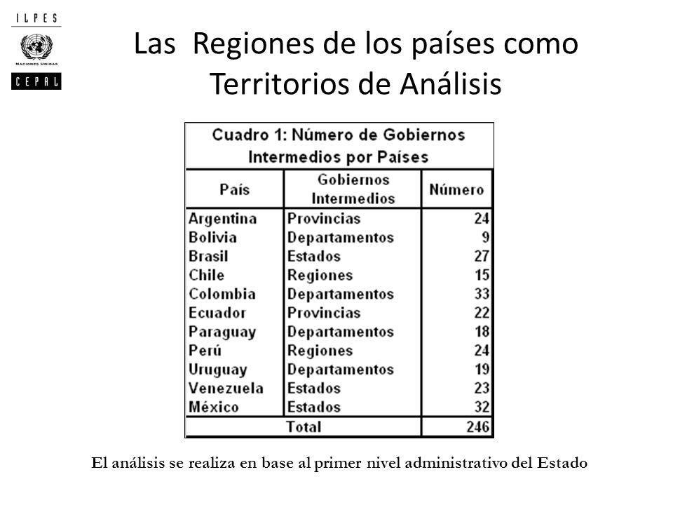 Las Regiones de los países como Territorios de Análisis