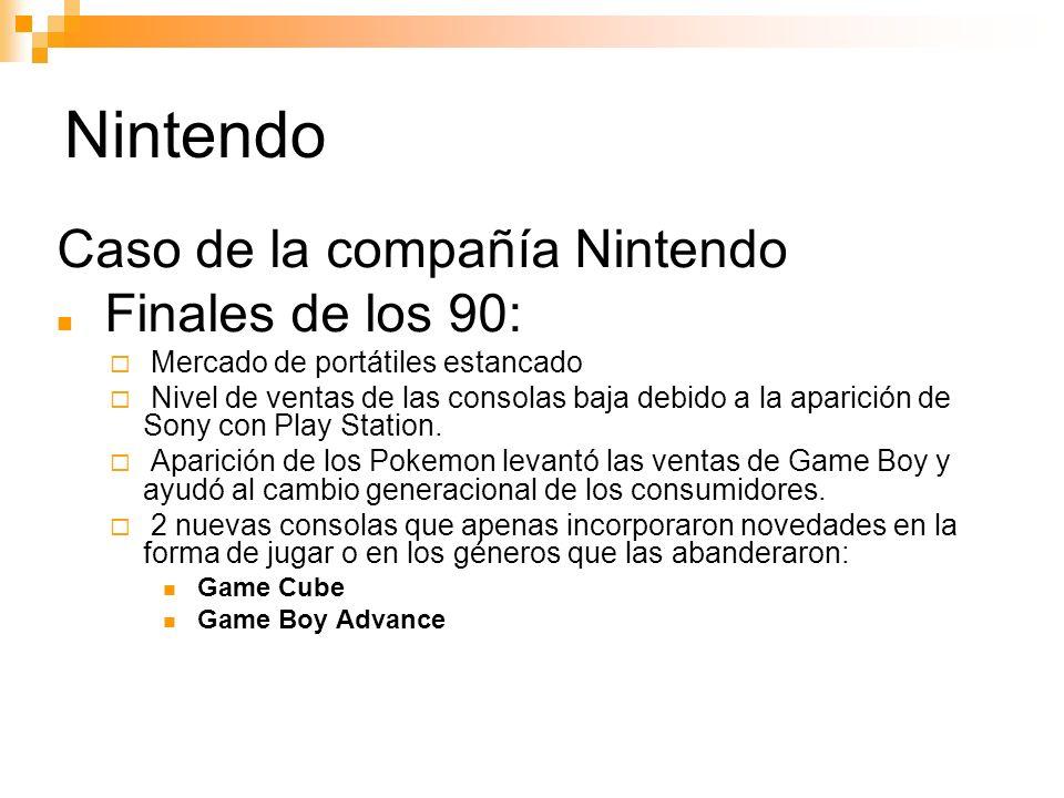 Nintendo Caso de la compañía Nintendo Finales de los 90: