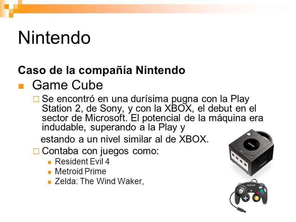 Nintendo Caso de la compañía Nintendo Game Cube