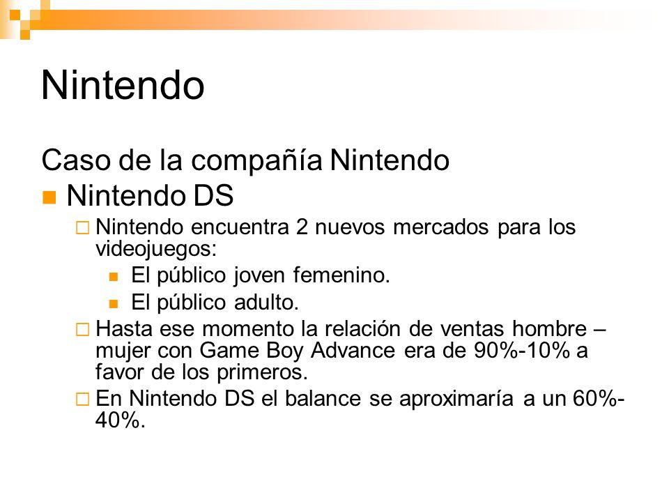 Nintendo Caso de la compañía Nintendo Nintendo DS