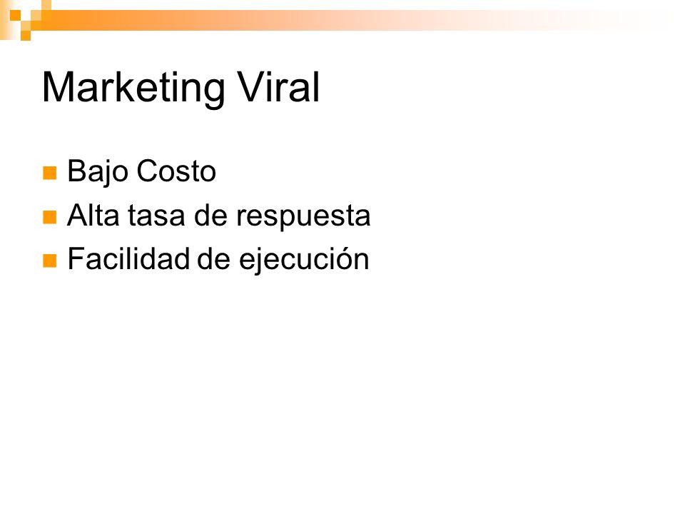 Marketing Viral Bajo Costo Alta tasa de respuesta