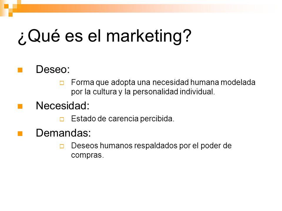 ¿Qué es el marketing Deseo: Necesidad: Demandas: