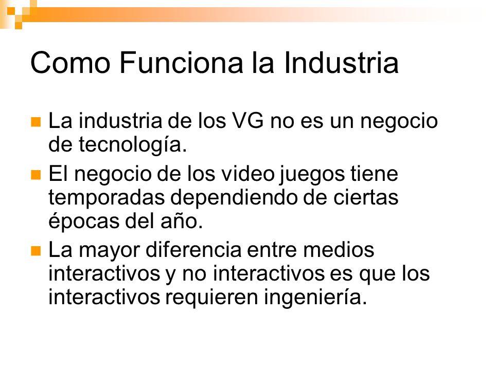 Como Funciona la Industria