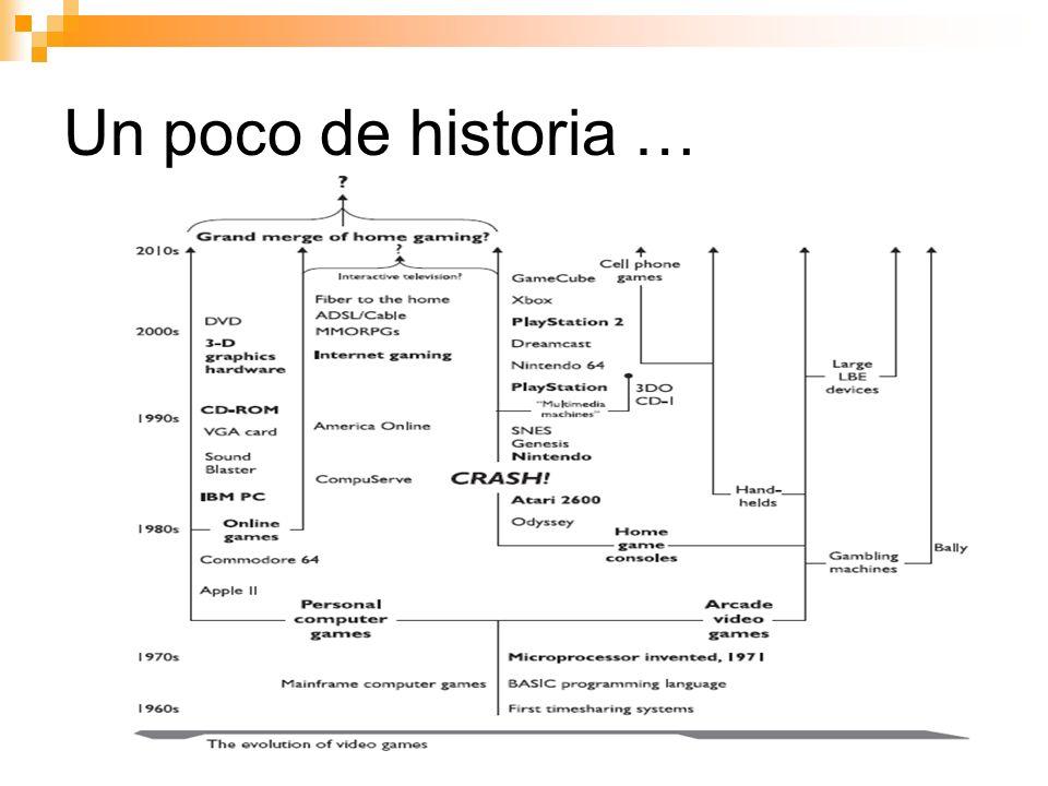 Un poco de historia … RENACIMIENTO DE LOS JUEGOS DE CONSOLA