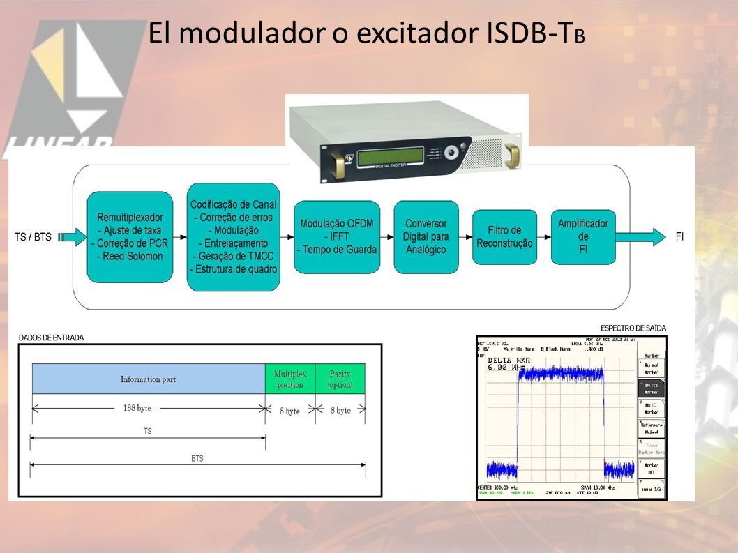 El modulador o excitador ISDB-TB