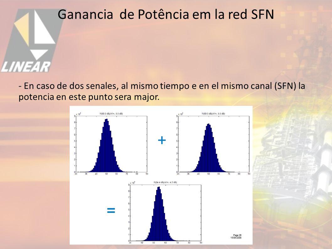 Ganancia de Potência em la red SFN