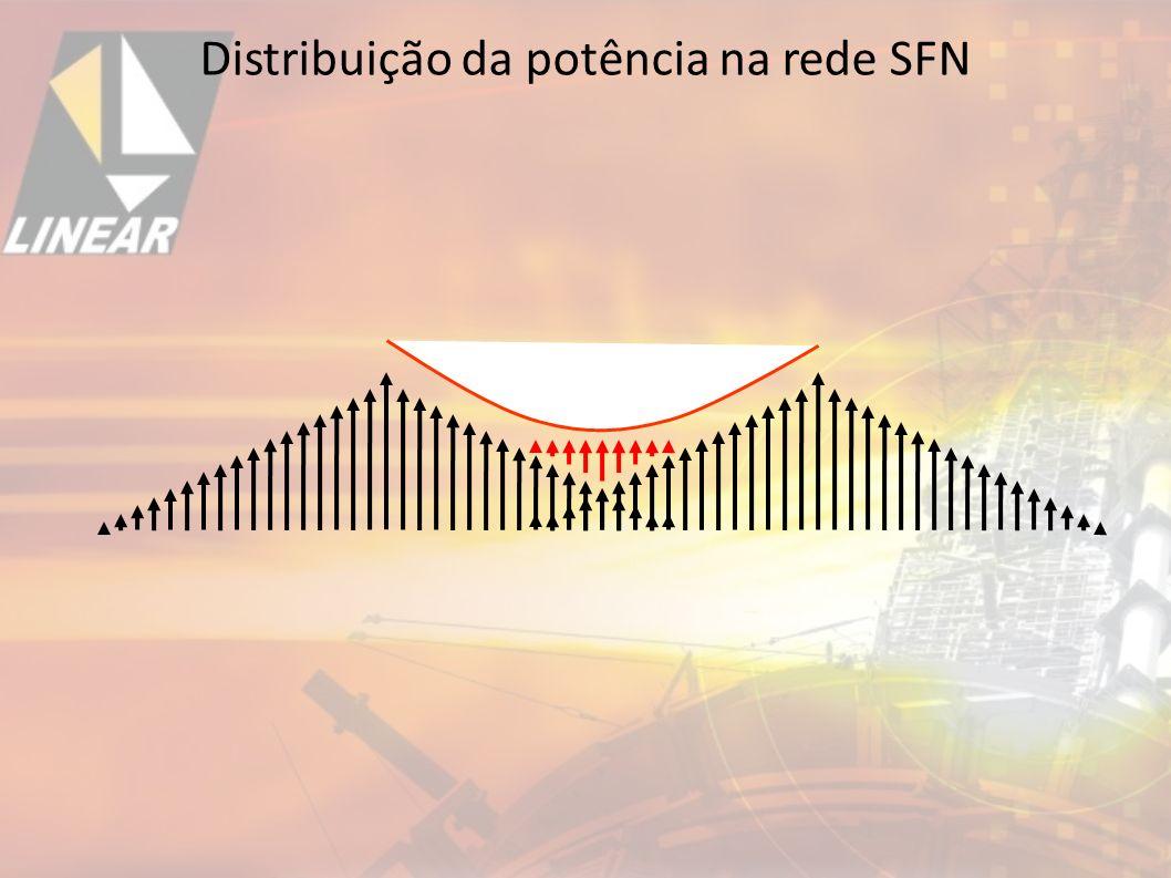 Distribuição da potência na rede SFN