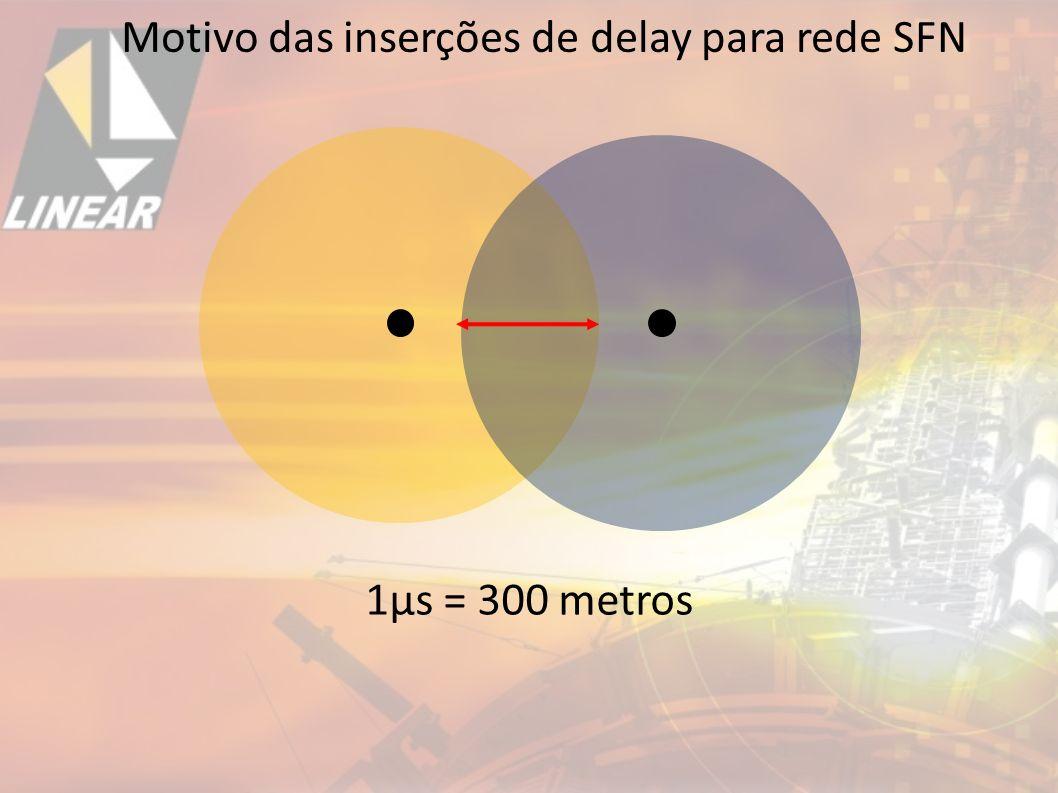 Motivo das inserções de delay para rede SFN