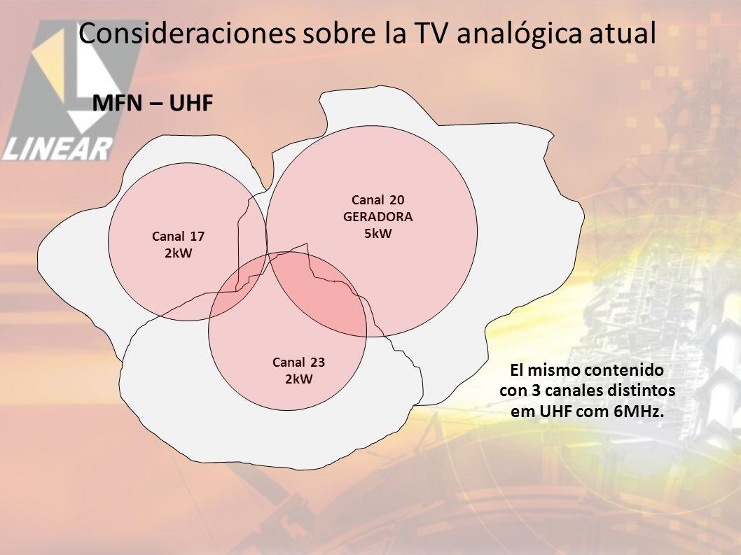 con 3 canales distintos em UHF com 6MHz.