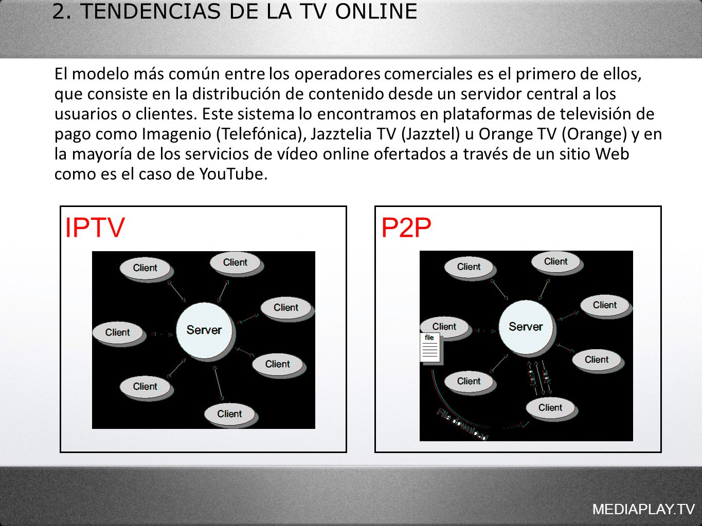 IPTV P2P 2. TENDENCIAS DE LA TV ONLINE