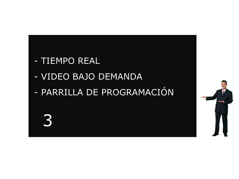 3 - TIEMPO REAL - VIDEO BAJO DEMANDA - PARRILLA DE PROGRAMACIÓN