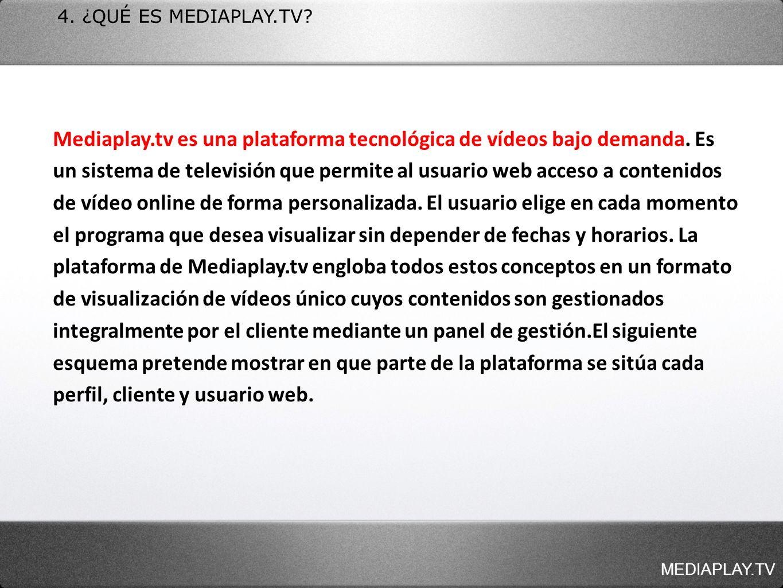 4. ¿QUÉ ES MEDIAPLAY.TV
