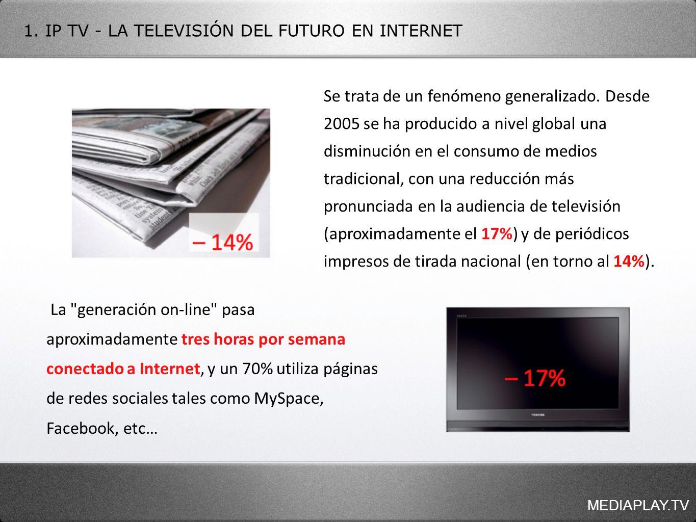1. IP TV - LA TELEVISIÓN DEL FUTURO EN INTERNET