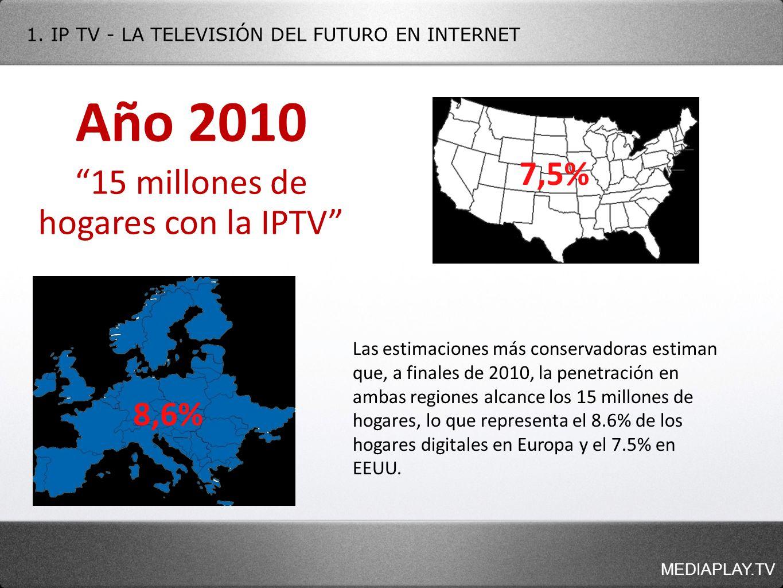 15 millones de hogares con la IPTV