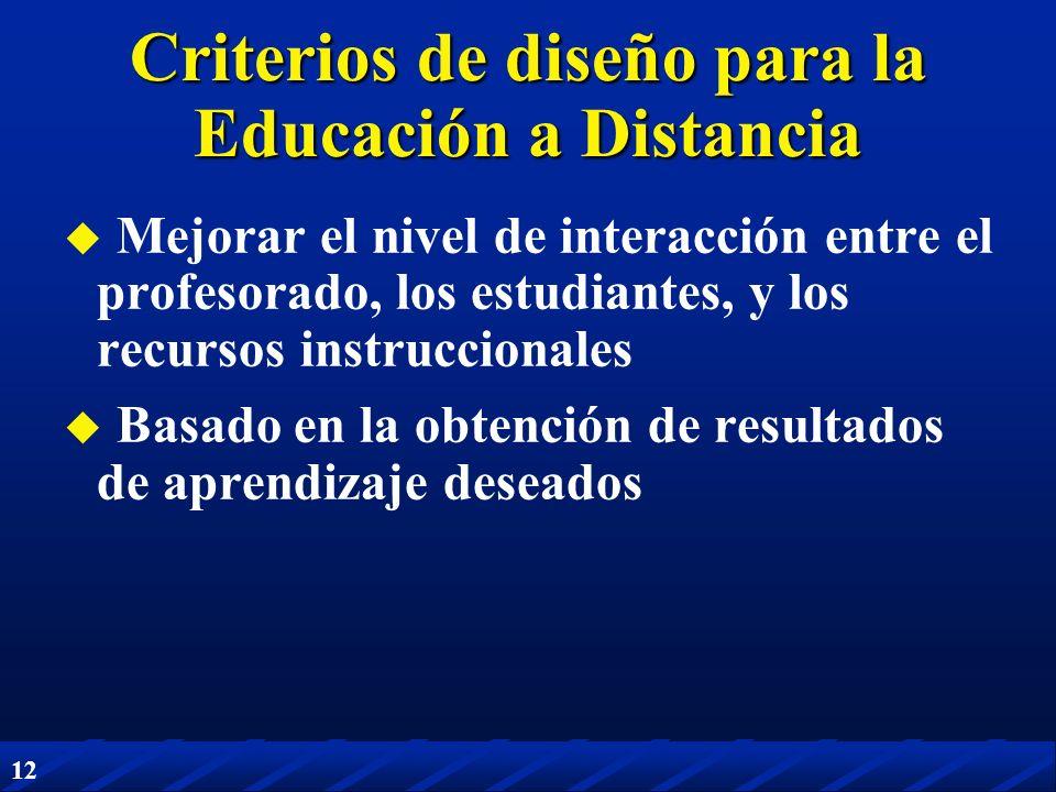 Criterios de diseño para la Educación a Distancia