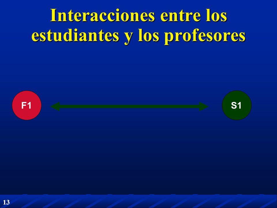 Interacciones entre los estudiantes y los profesores
