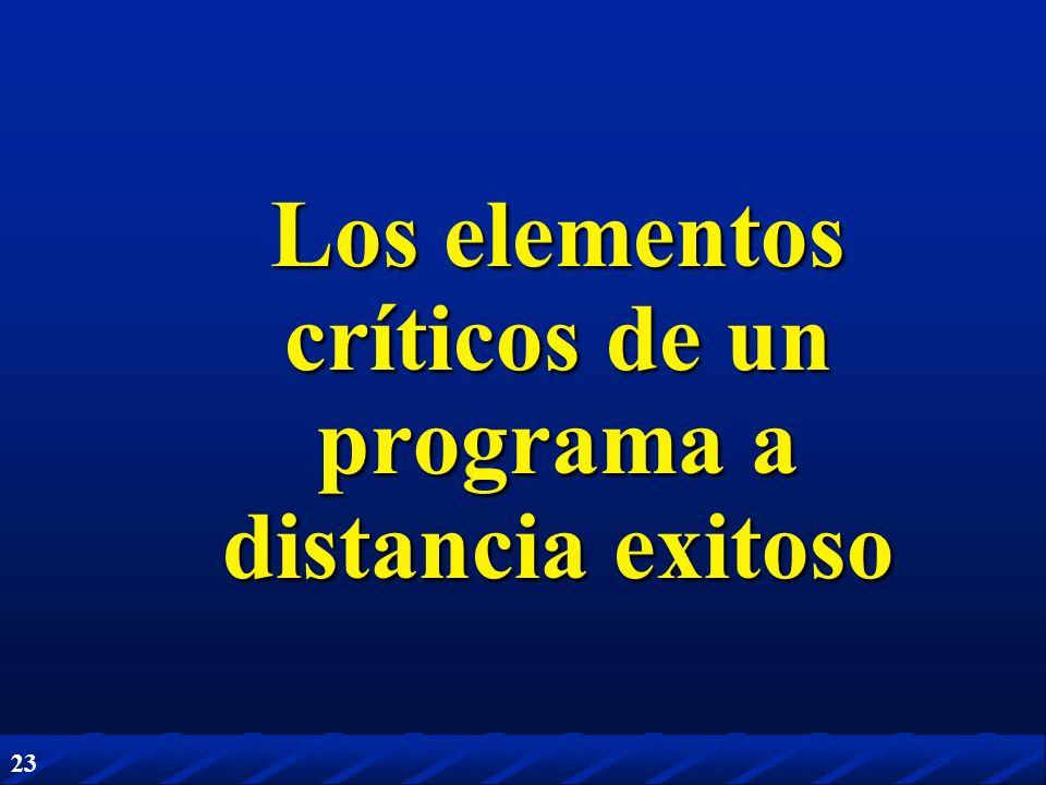 Los elementos críticos de un programa a distancia exitoso