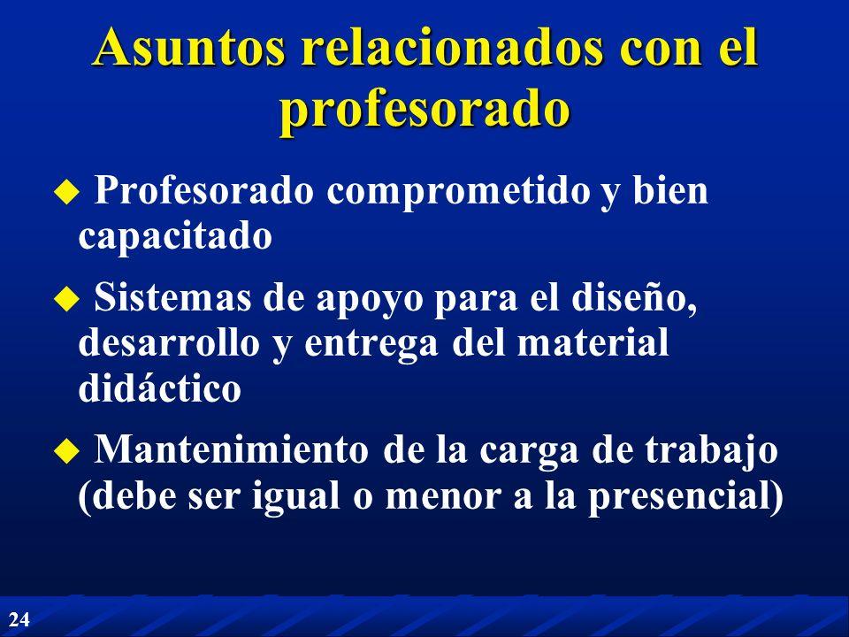 Asuntos relacionados con el profesorado