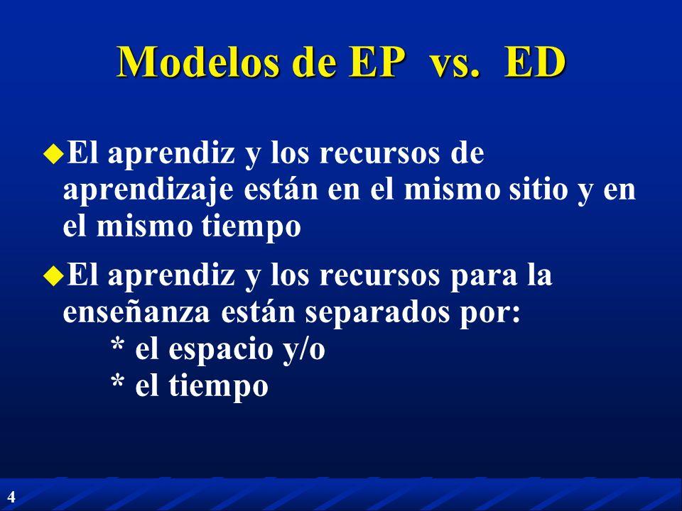 Modelos de EP vs. ED El aprendiz y los recursos de aprendizaje están en el mismo sitio y en el mismo tiempo.