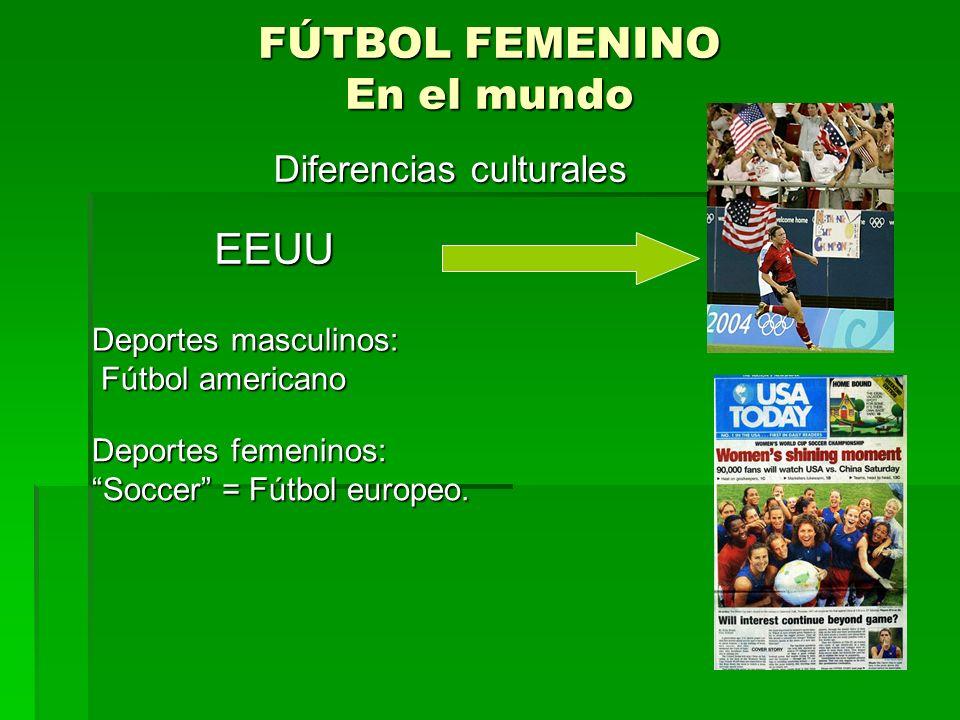 FÚTBOL FEMENINO En el mundo