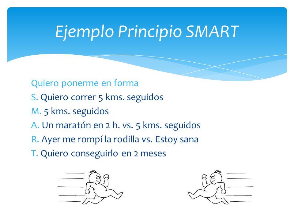 Ejemplo Principio SMART