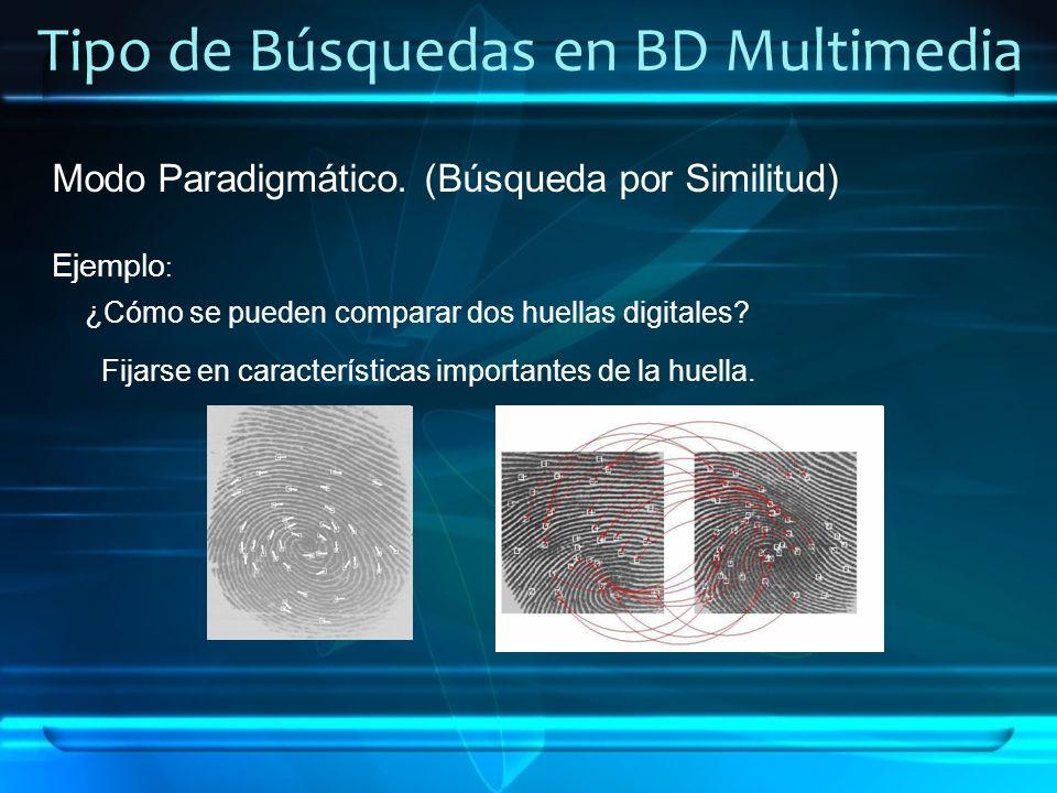 Tipo de Búsquedas en BD Multimedia
