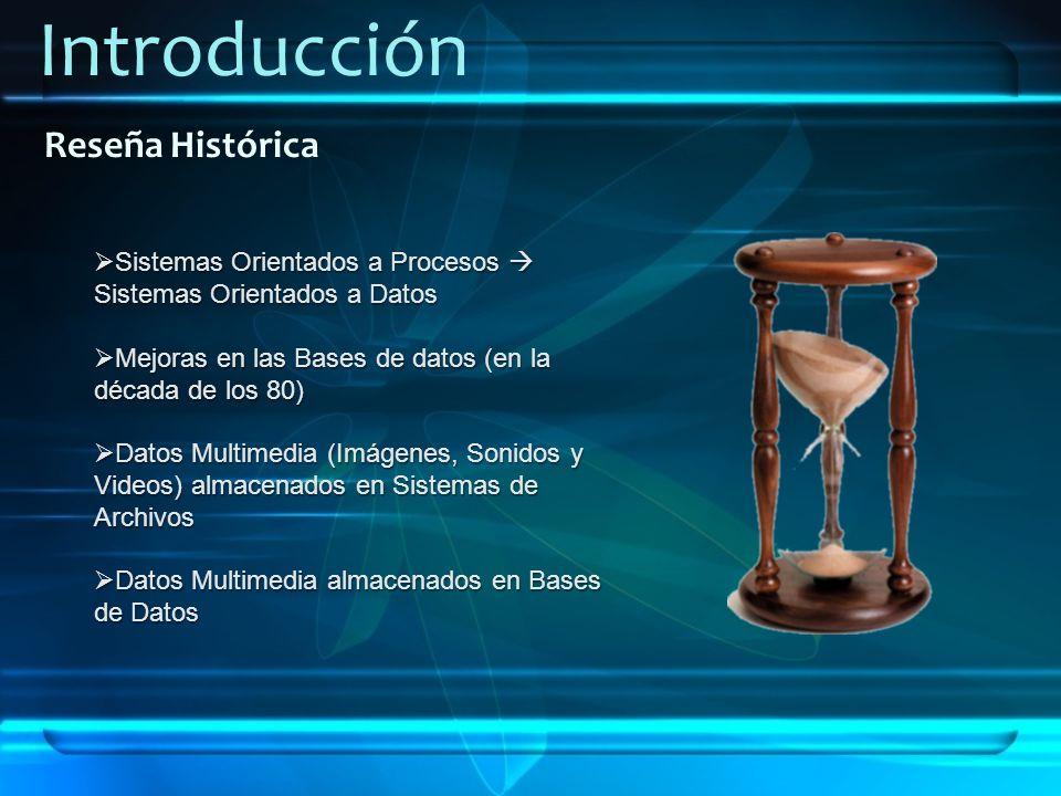 Introducción Reseña Histórica