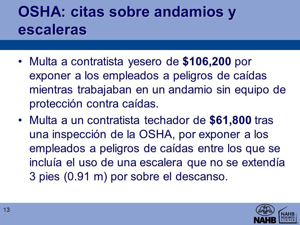 OSHA: citas sobre andamios y escaleras