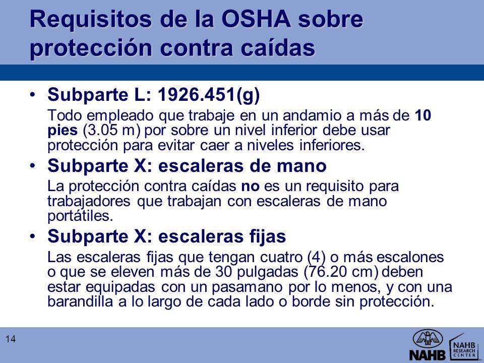 Requisitos de la OSHA sobre protección contra caídas