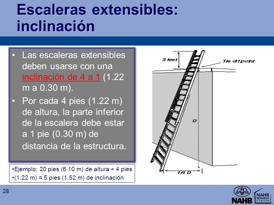 Escaleras extensibles: inclinación