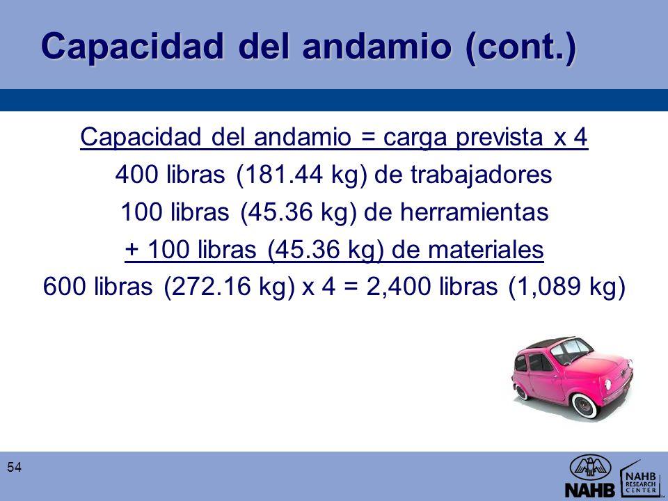 Capacidad del andamio (cont.)