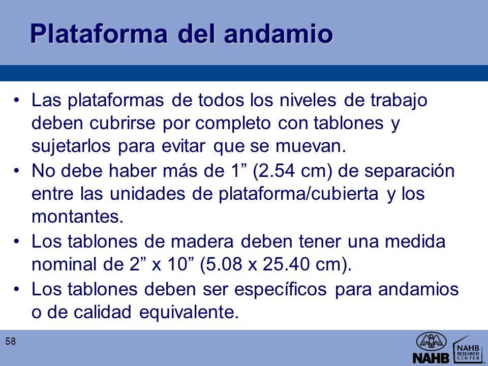 Plataforma del andamio