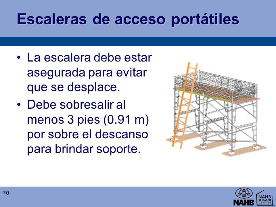 Escaleras de acceso portátiles