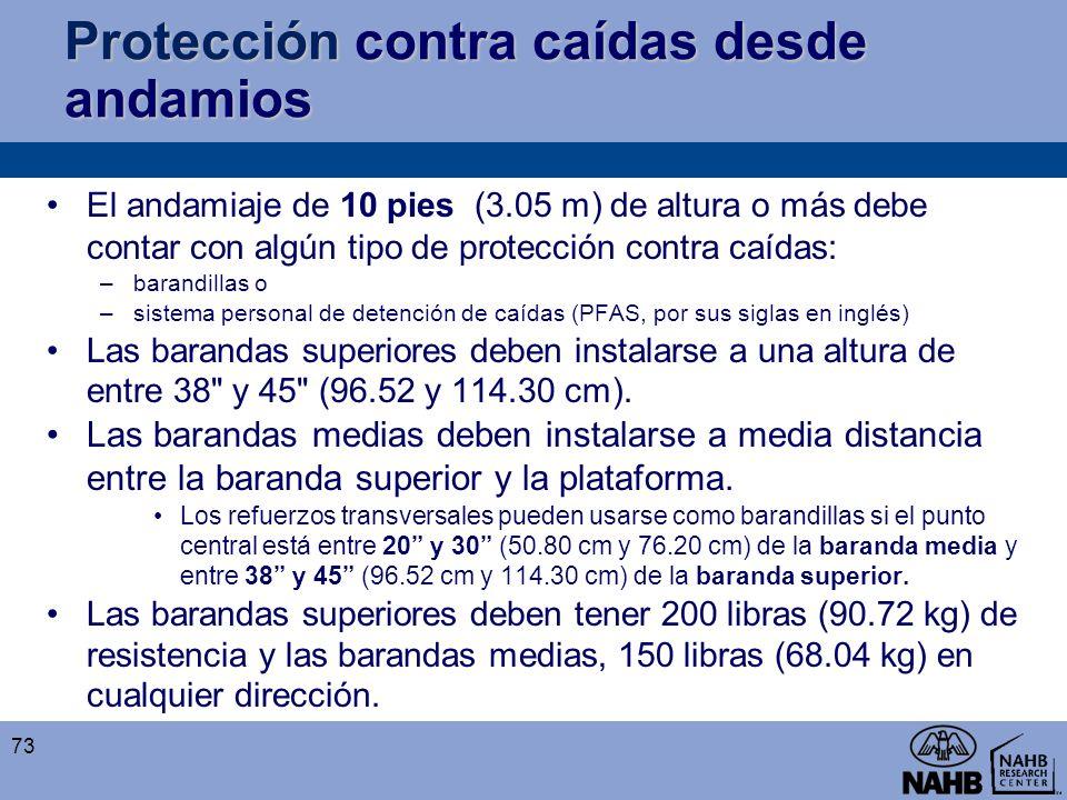 Protección contra caídas desde andamios