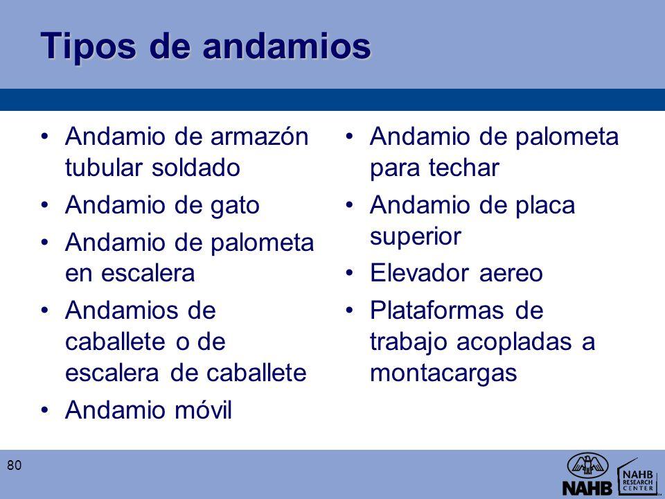 Tipos de andamios Andamio de armazón tubular soldado Andamio de gato