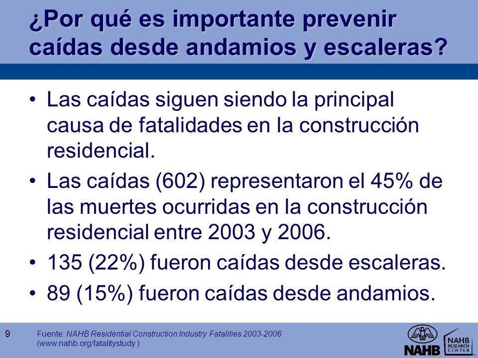 ¿Por qué es importante prevenir caídas desde andamios y escaleras
