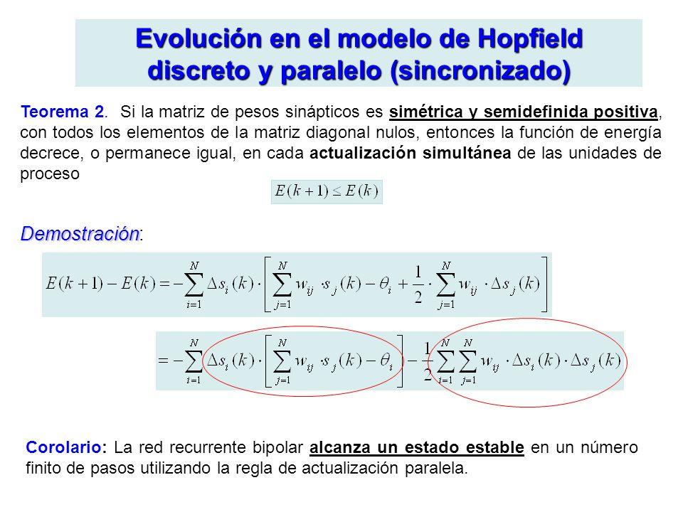 Evolución en el modelo de Hopfield discreto y paralelo (sincronizado)