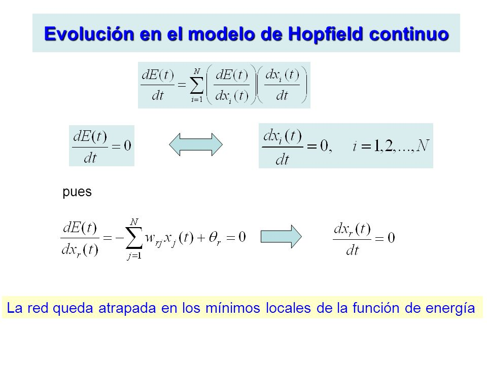 Evolución en el modelo de Hopfield continuo