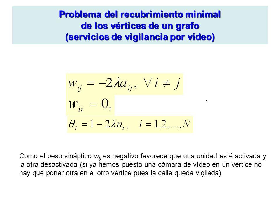 Problema del recubrimiento minimal de los vértices de un grafo (servicios de vigilancia por vídeo)