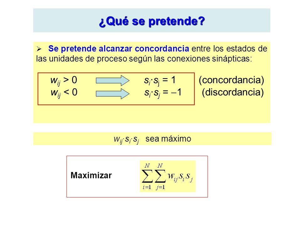 ¿Qué se pretende wij > 0 si·sj = 1 (concordancia)
