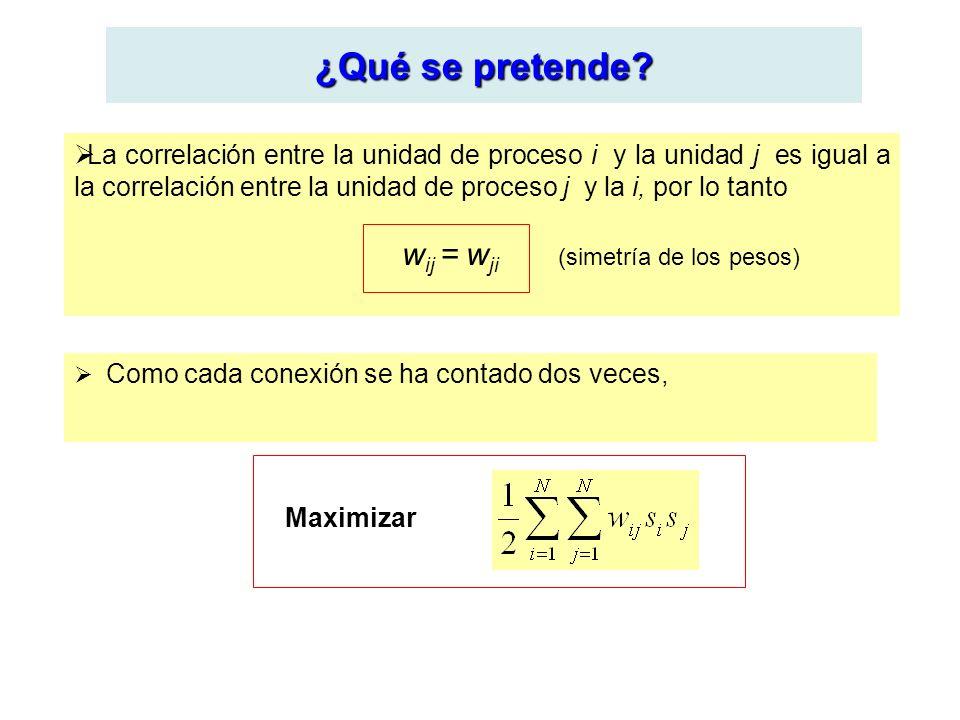 wij = wji (simetría de los pesos)