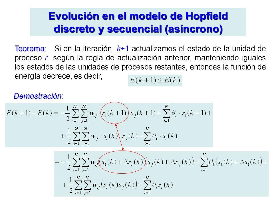 Evolución en el modelo de Hopfield discreto y secuencial (asíncrono)
