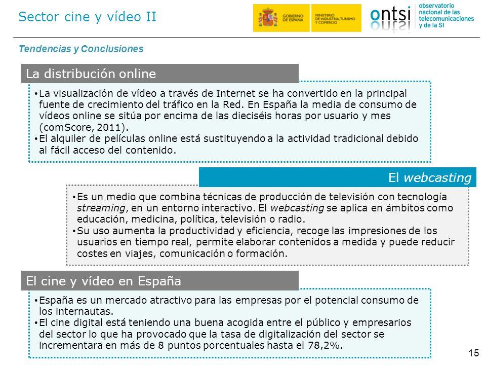 Sector cine y vídeo II La distribución online El webcasting