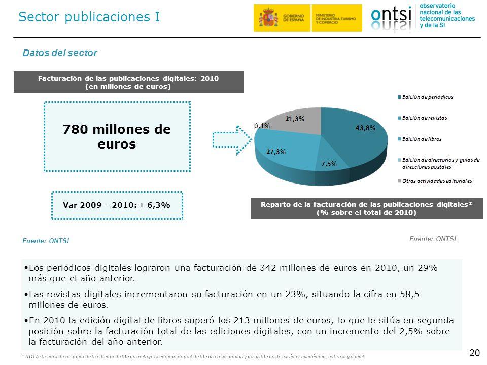Facturación de las publicaciones digitales: 2010