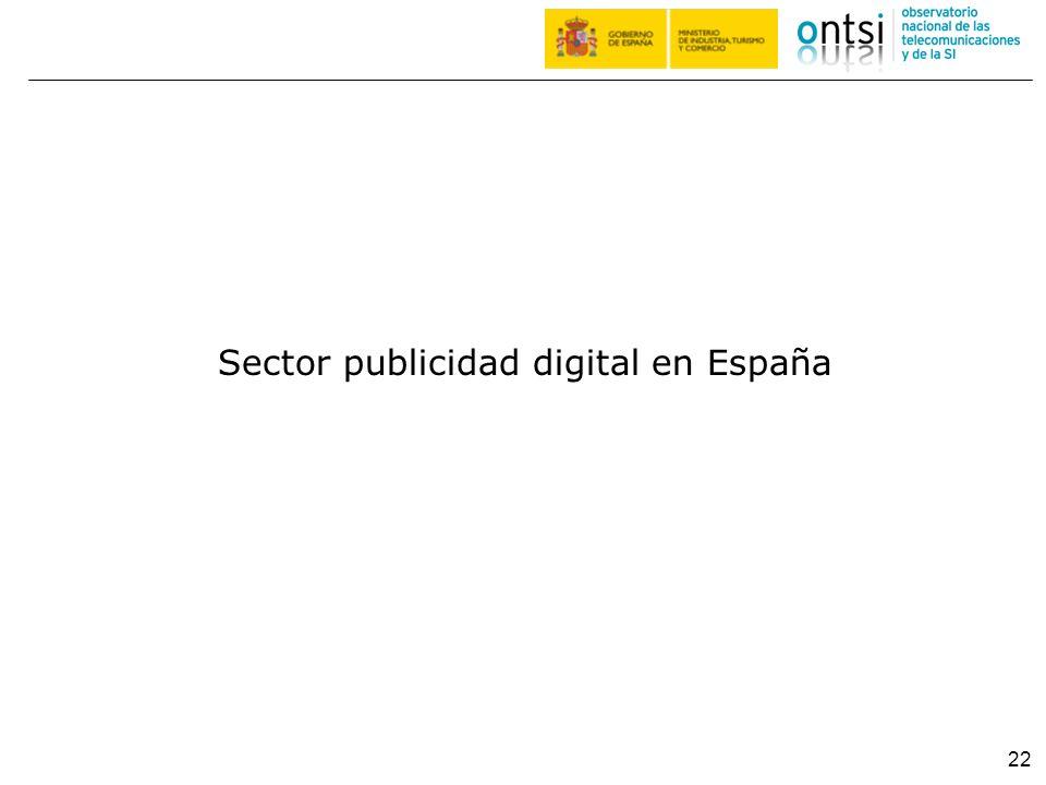 Sector publicidad digital en España