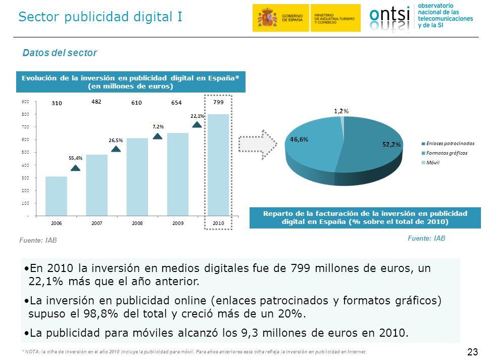 Sector publicidad digital I