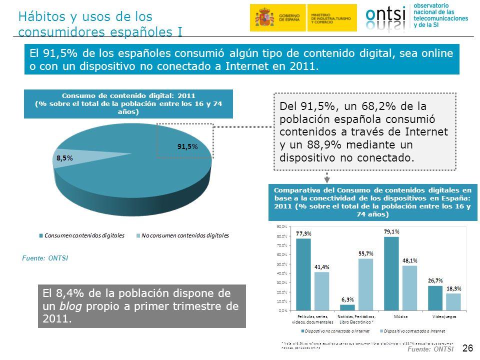 Hábitos y usos de los consumidores españoles I