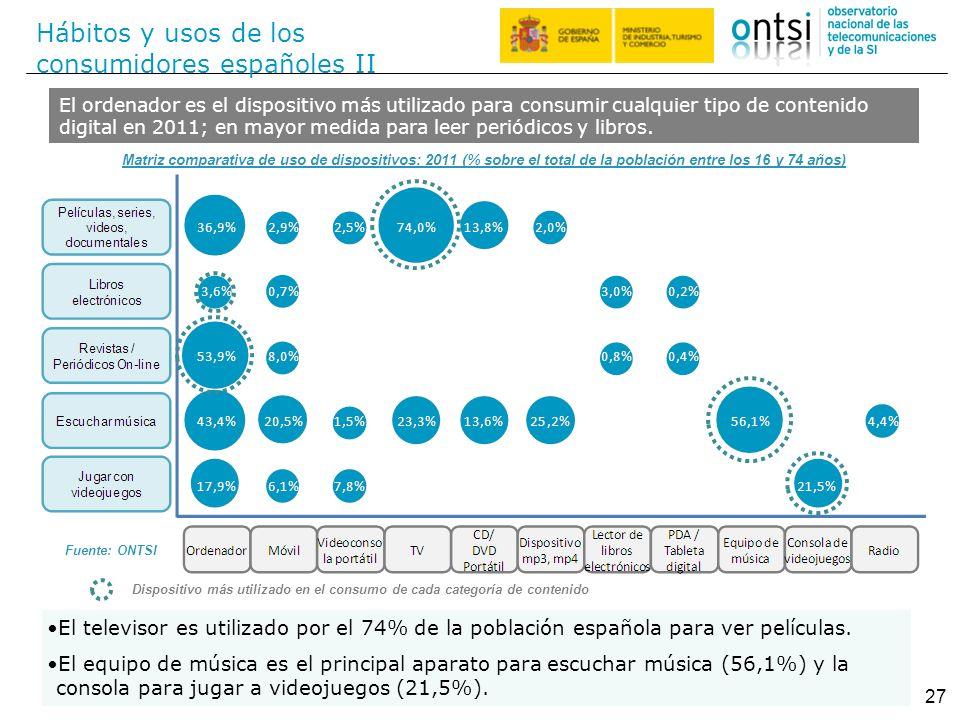 Hábitos y usos de los consumidores españoles II