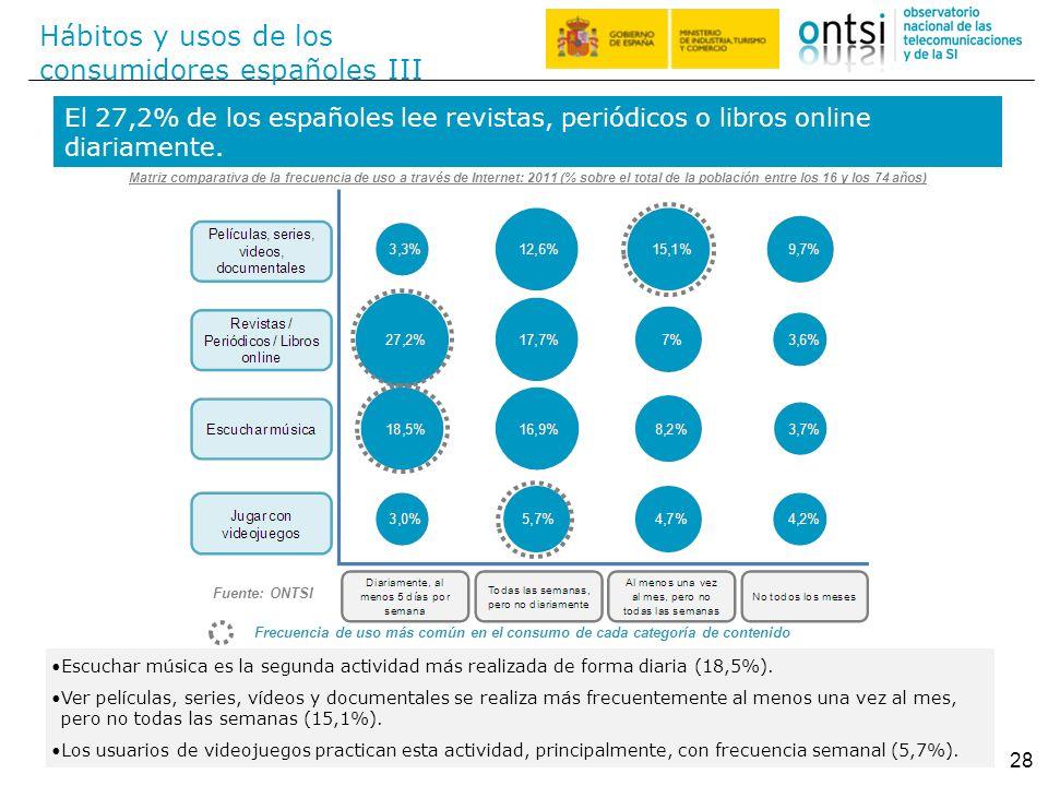 Hábitos y usos de los consumidores españoles III