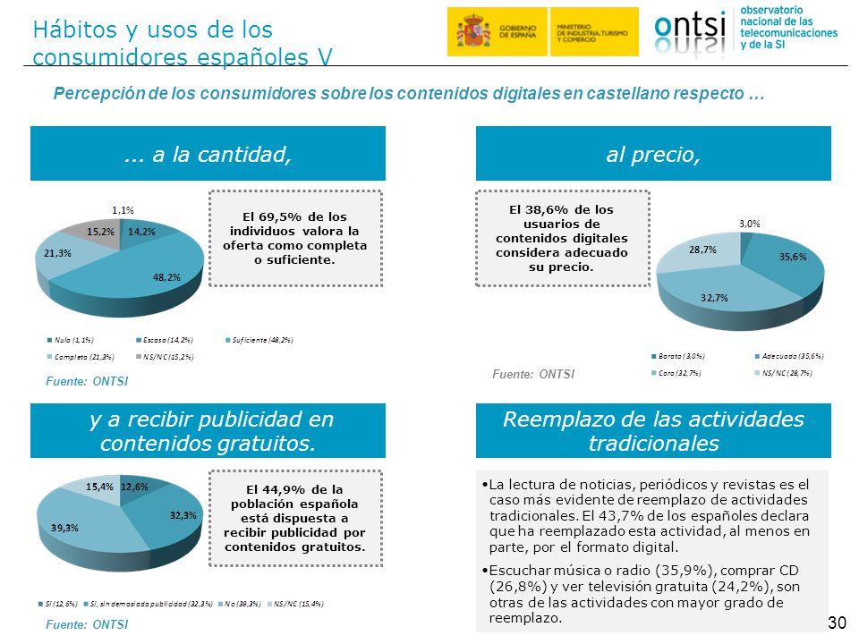 Hábitos y usos de los consumidores españoles V